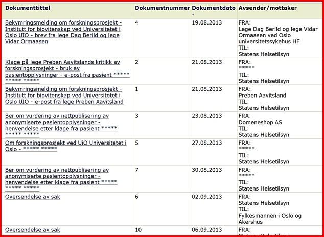 Uthevelse av start av Sak 2013_961_Helsetilsynet_Bekymringsmelding forskningsprosjekt ved UIO